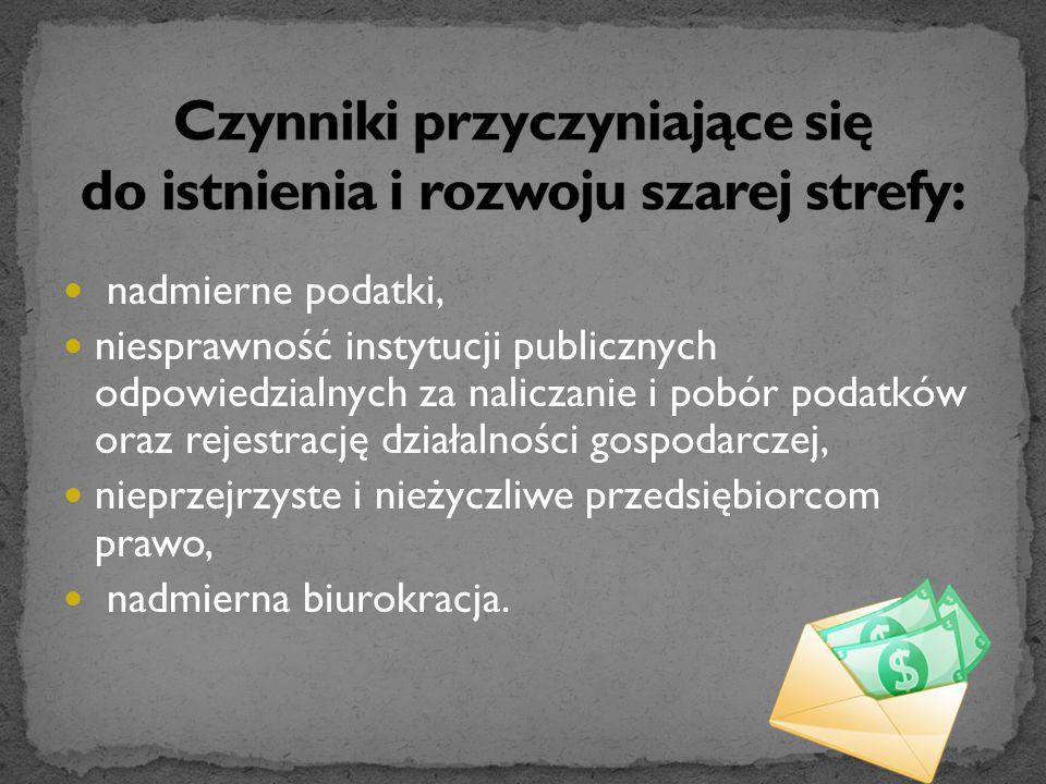 http://www.nbportal.pl/pl/commonPages/EconomicsEntryDetails?entryId=15&pageId=608