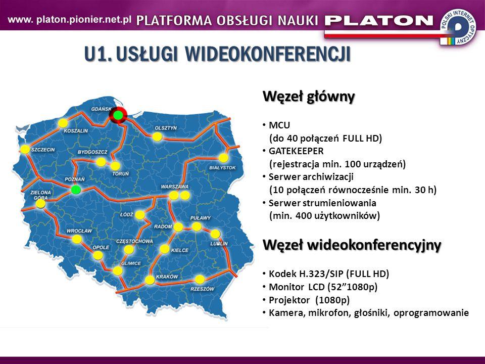U1. USŁUGI WIDEOKONFERENCJI Węzeł główny MCU (do 40 połączeń FULL HD) GATEKEEPER (rejestracja min.