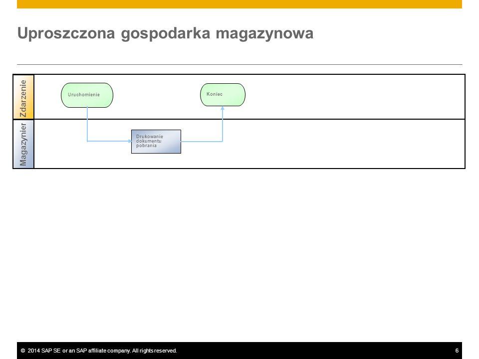 ©2014 SAP SE or an SAP affiliate company. All rights reserved.6 Magazynier Zdarzenie Koniec Uruchomienie Drukowanie dokumentu pobrania Uproszczona gos