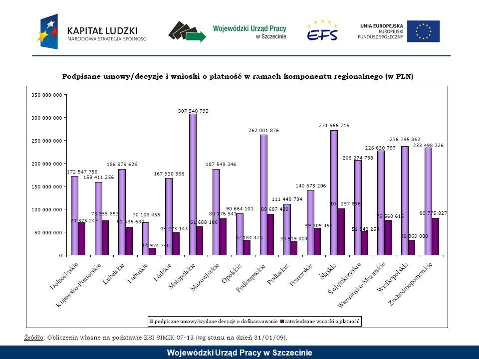 Wojewódzki Urząd Pracy w Szczecinie WUP w Szczecinie w trakcie oceny wniosku posiłkuje się, oprócz dokumentów wchodzących w skład systemu realizacji PO KL, Przewodnikiem po kryteriach wyboru projektów (udzielania dofinansowania) w ramach PO KL oraz Instrukcją do wniosku o dofinansowanie.