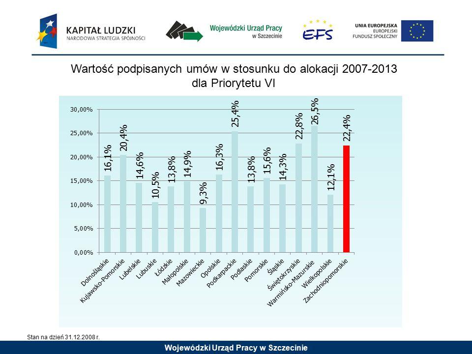 Wartość podpisanych umów w stosunku do alokacji 2007-2013 dla Priorytetu VI Stan na dzień 31.12.2008 r.