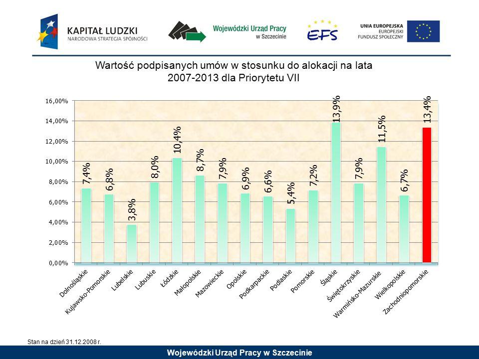 Wojewódzki Urząd Pracy w Szczecinie W ramach konkursu 1/6.1.1/09 oraz 1/6.2/09 nie przewiduje się możliwości realizacji projektów innowacyjnych i współpracy ponadnarodowej oraz projektów z komponentem ponadnarodowym Uwaga.