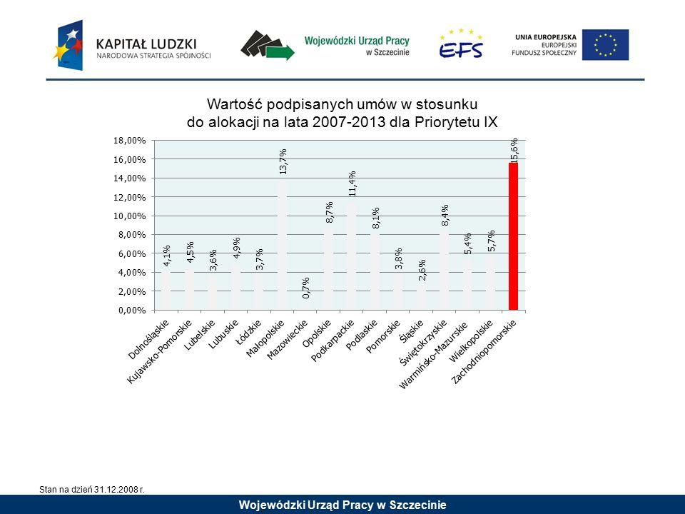 Wojewódzki Urząd Pracy w Szczecinie Wartość podpisanych umów w stosunku do alokacji na lata 2007-2013 dla Priorytetu IX Stan na dzień 31.12.2008 r.