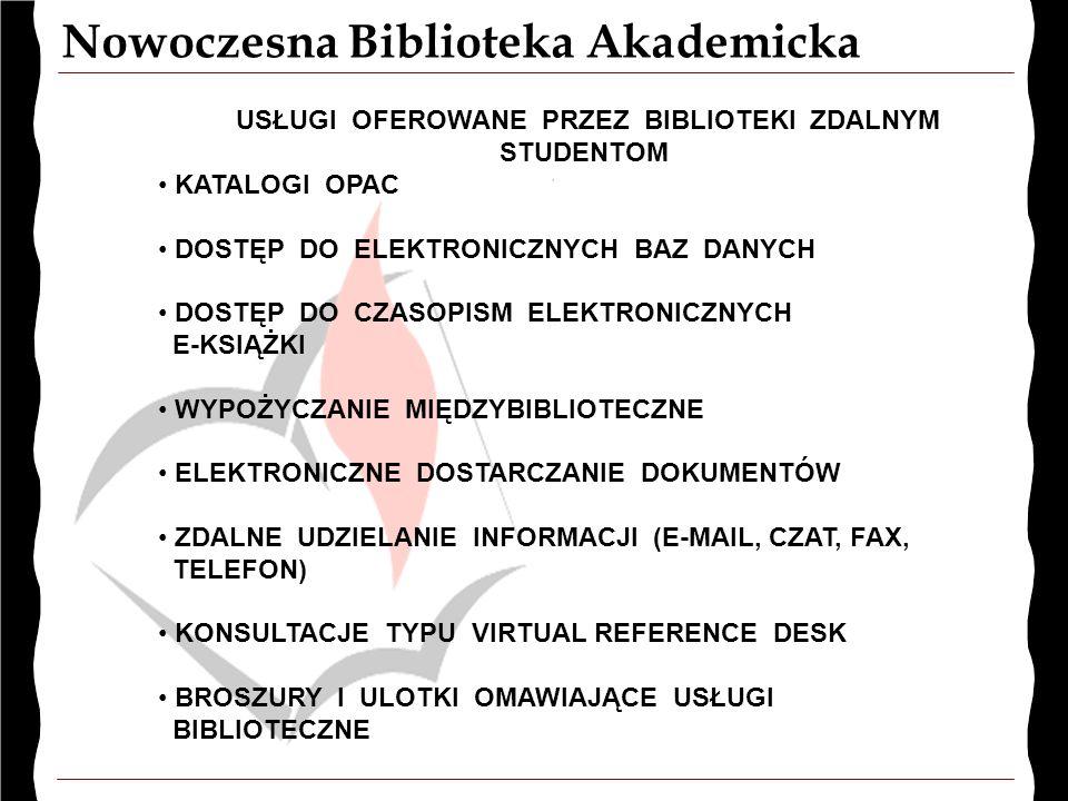 Nowoczesna Biblioteka Akademicka USŁUGI OFEROWANE PRZEZ BIBLIOTEKI ZDALNYM STUDENTOM KATALOGI OPAC DOSTĘP DO ELEKTRONICZNYCH BAZ DANYCH DOSTĘP DO CZASOPISM ELEKTRONICZNYCH E-KSIĄŻKI WYPOŻYCZANIE MIĘDZYBIBLIOTECZNE ELEKTRONICZNE DOSTARCZANIE DOKUMENTÓW ZDALNE UDZIELANIE INFORMACJI (E-MAIL, CZAT, FAX, TELEFON) KONSULTACJE TYPU VIRTUAL REFERENCE DESK BROSZURY I ULOTKI OMAWIAJĄCE USŁUGI BIBLIOTECZNE