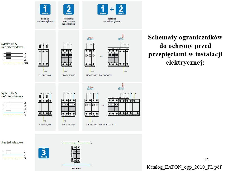 12 Schematy ograniczników do ochrony przed przepięciami w instalacji elektrycznej: Katalog_EATON_opp_2010_PL.pdf