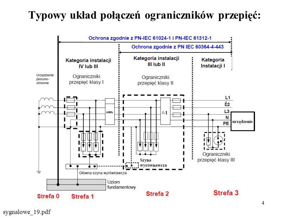 4 Typowy układ połączeń ograniczników przepięć: sygnalowe_19.pdf