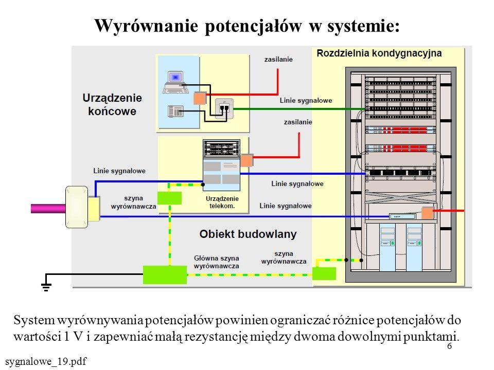 6 Wyrównanie potencjałów w systemie: sygnalowe_19.pdf System wyrównywania potencjałów powinien ograniczać różnice potencjałów do wartości 1 V i zapewn