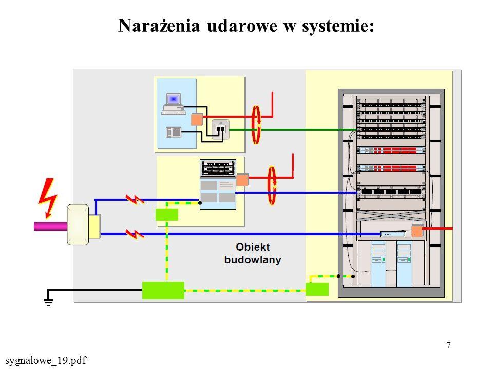 8 Rozmieszczenie ograniczników przepięć w analizowanym systemie: sygnalowe_19.pdf