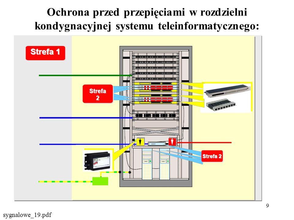 9 Ochrona przed przepięciami w rozdzielni kondygnacyjnej systemu teleinformatycznego: sygnalowe_19.pdf