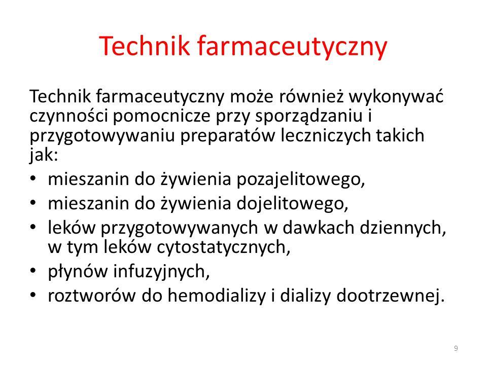 Związek Zawodowy Techników Farmaceutycznych RP W Polsce został założony Związek Zawodowy Techników Farmaceutycznych RP, który dba o ich prawa i obowiązki.