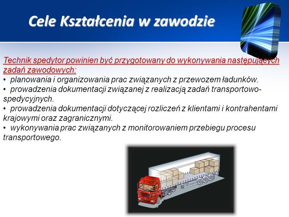 Kwalifikacje A.28.Organizacja i nadzorowanie transportu 1.