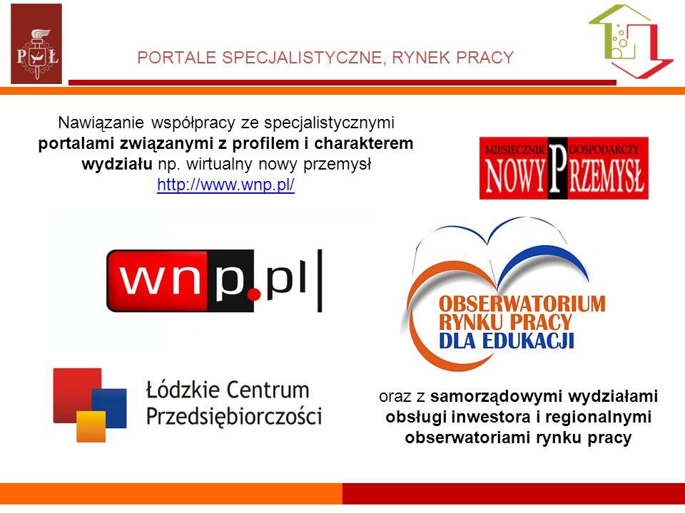 PORTALE SPECJALISTYCZNE, RYNEK PRACY Nawiązanie współpracy ze specjalistycznymi portalami związanymi z profilem i charakterem wydziału np.