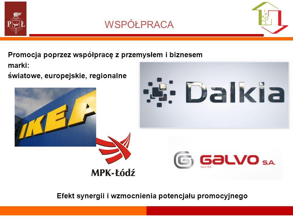 WSPÓŁPRACA Promocja poprzez współpracę z przemysłem i biznesem marki: światowe, europejskie, regionalne Efekt synergii i wzmocnienia potencjału promoc