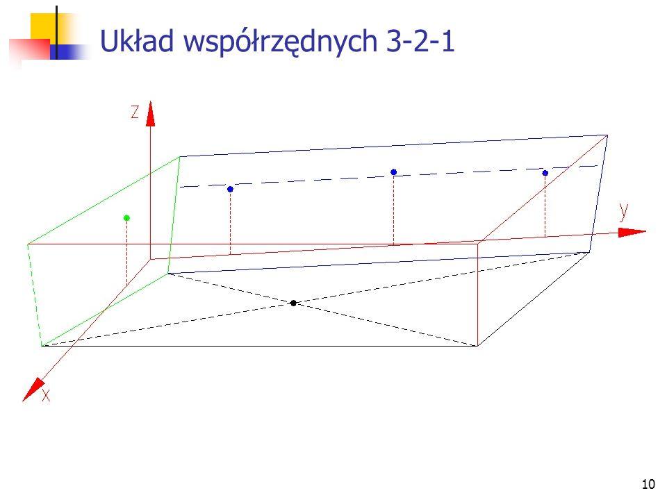 10 Układ współrzędnych 3-2-1
