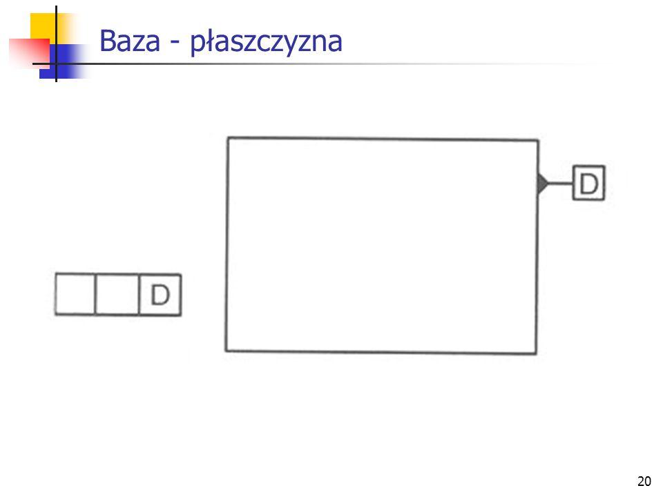 20 Baza - płaszczyzna