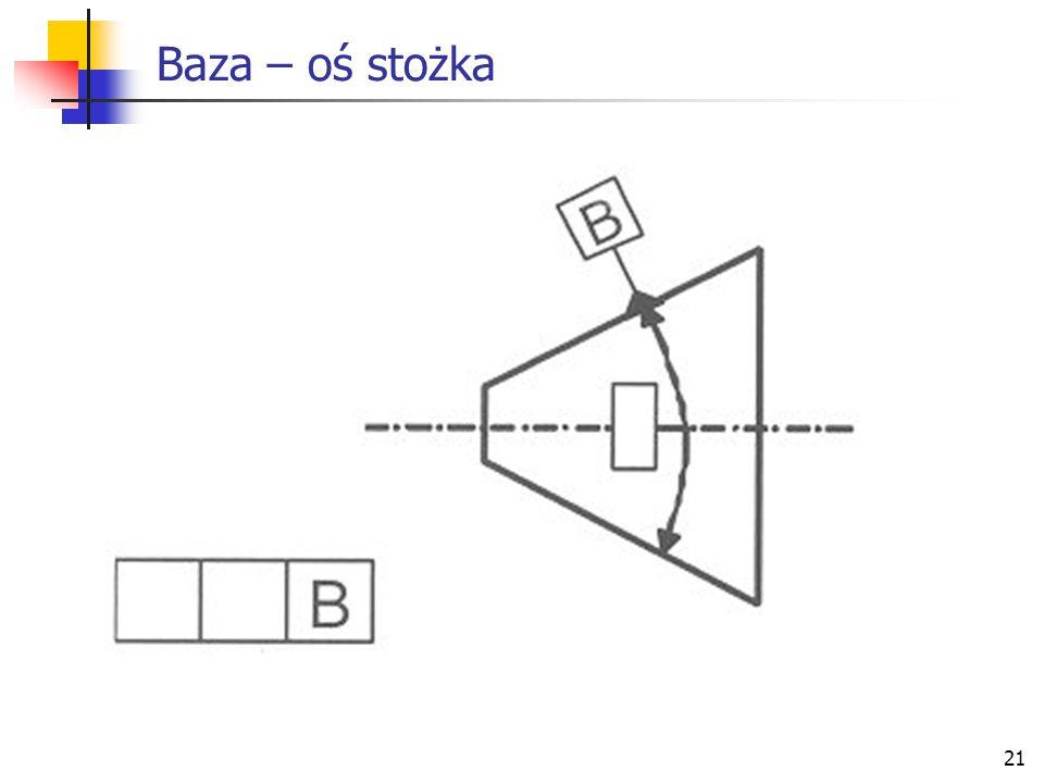 21 Baza – oś stożka