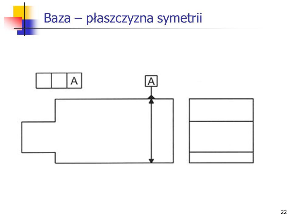 22 Baza – płaszczyzna symetrii
