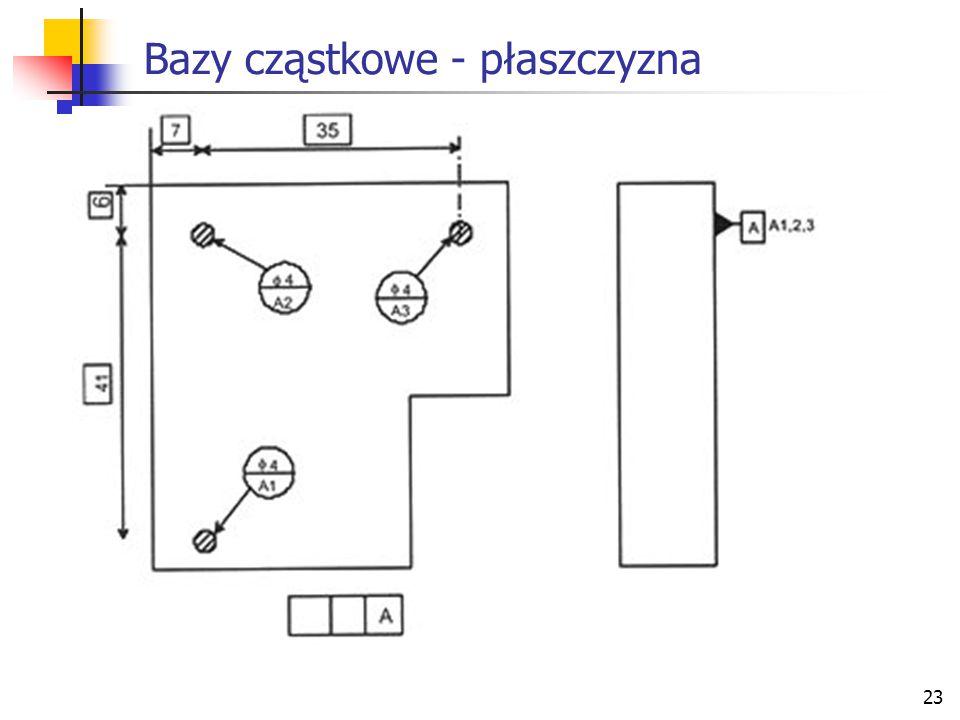 23 Bazy cząstkowe - płaszczyzna