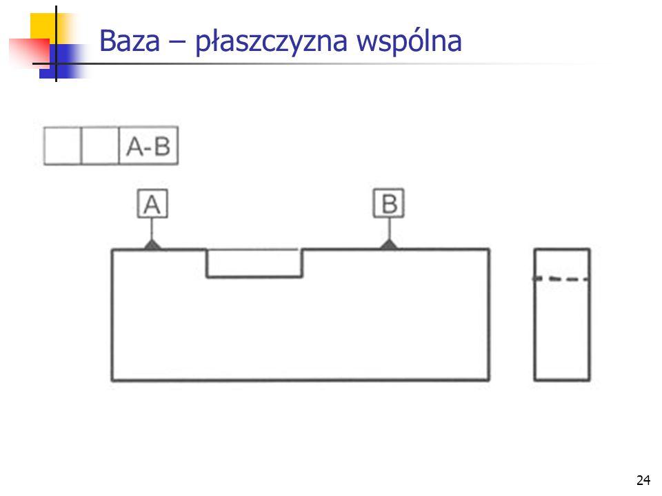 24 Baza – płaszczyzna wspólna