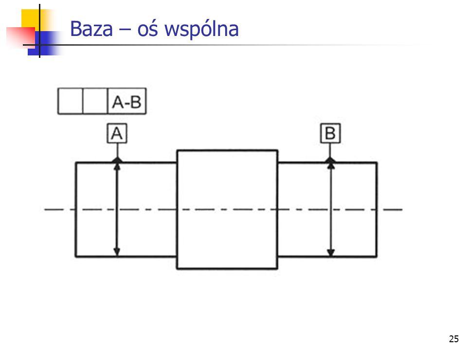 25 Baza – oś wspólna