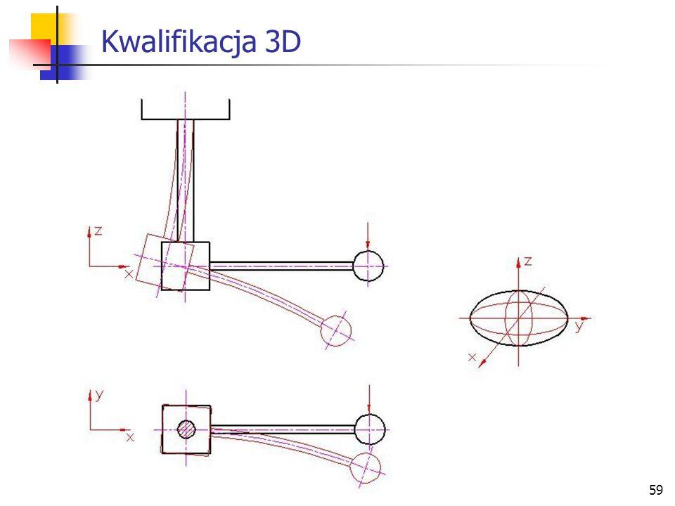 59 Kwalifikacja 3D