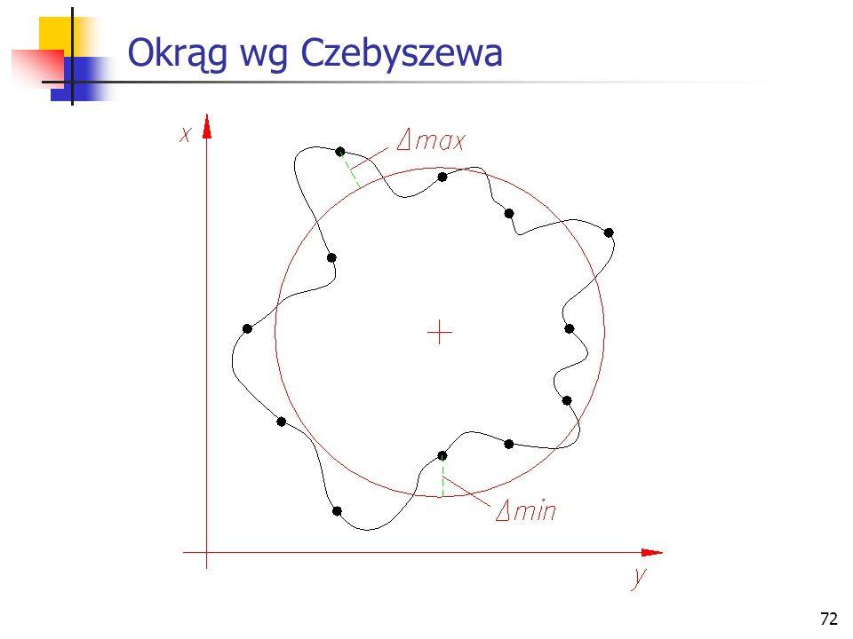 72 Okrąg wg Czebyszewa