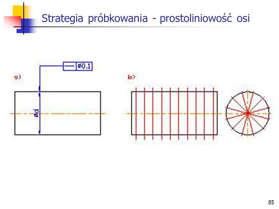 85 Strategia próbkowania - prostoliniowość osi