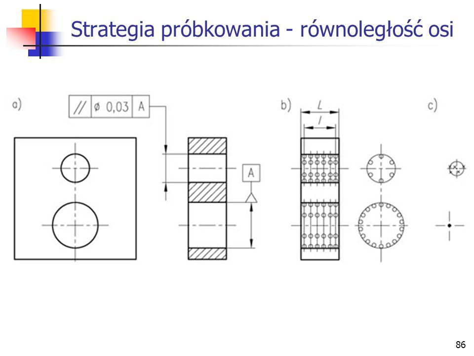 86 Strategia próbkowania - równoległość osi