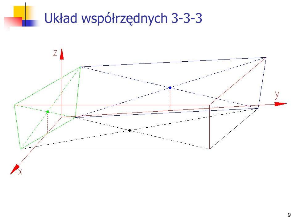 9 Układ współrzędnych 3-3-3