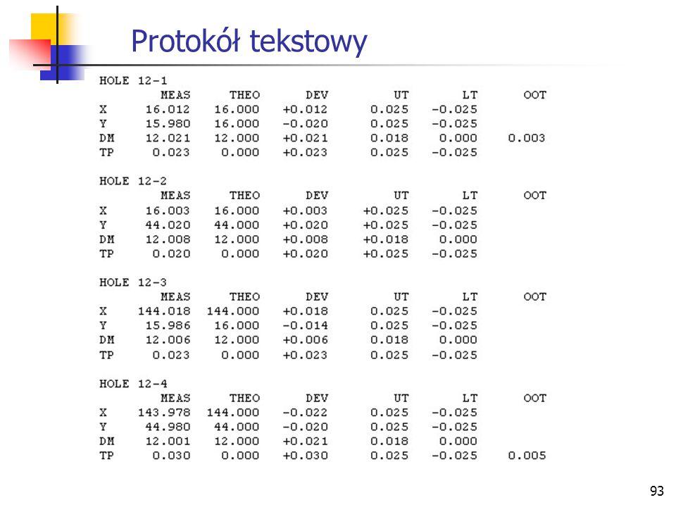 93 Protokół tekstowy