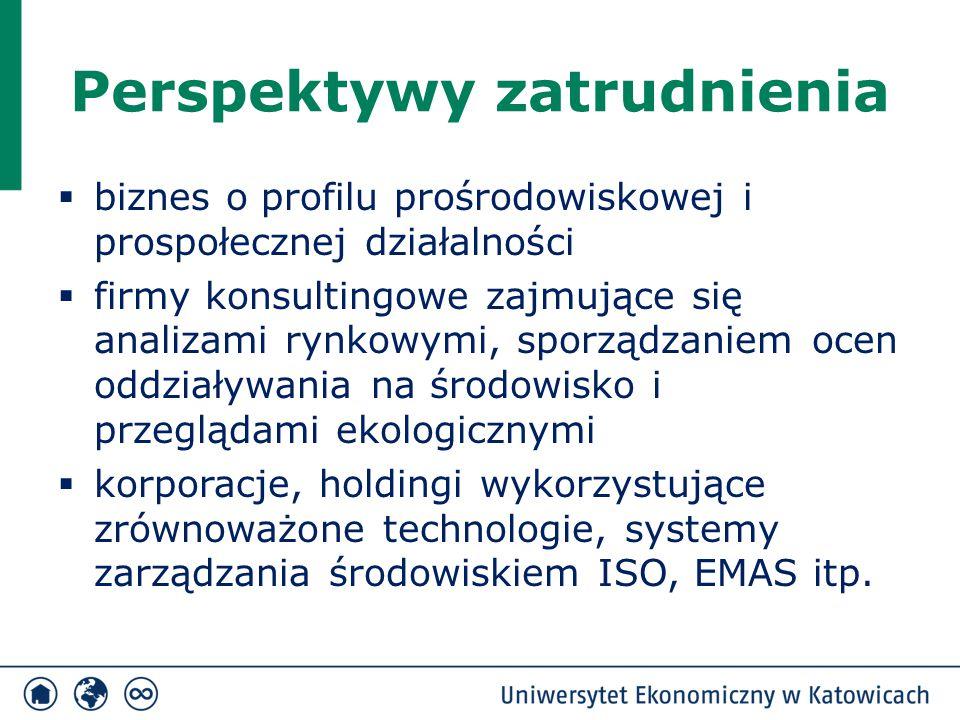 Perspektywy zatrudnienia  biznes o profilu prośrodowiskowej i prospołecznej działalności  firmy konsultingowe zajmujące się analizami rynkowymi, sporządzaniem ocen oddziaływania na środowisko i przeglądami ekologicznymi  korporacje, holdingi wykorzystujące zrównoważone technologie, systemy zarządzania środowiskiem ISO, EMAS itp.