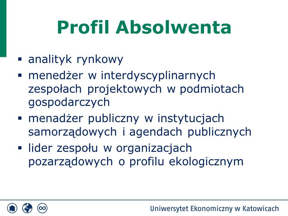 Profil Absolwenta  analityk rynkowy  menedżer w interdyscyplinarnych zespołach projektowych w podmiotach gospodarczych  menadżer publiczny w instytucjach samorządowych i agendach publicznych  lider zespołu w organizacjach pozarządowych o profilu ekologicznym