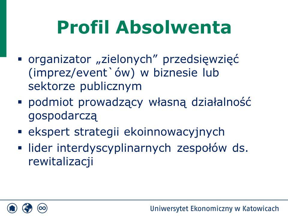 """Profil Absolwenta  organizator """"zielonych przedsięwzięć (imprez/event`ów) w biznesie lub sektorze publicznym  podmiot prowadzący własną działalność gospodarczą  ekspert strategii ekoinnowacyjnych  lider interdyscyplinarnych zespołów ds."""
