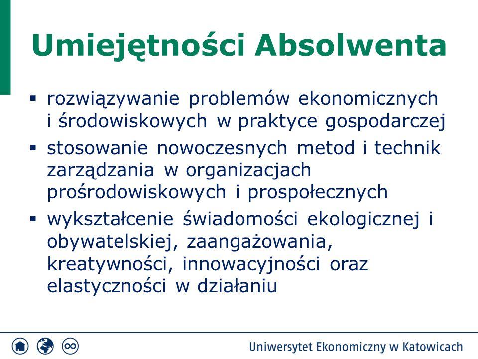 Umiejętności Absolwenta  rozwiązywanie problemów ekonomicznych i środowiskowych w praktyce gospodarczej  stosowanie nowoczesnych metod i technik zarządzania w organizacjach prośrodowiskowych i prospołecznych  wykształcenie świadomości ekologicznej i obywatelskiej, zaangażowania, kreatywności, innowacyjności oraz elastyczności w działaniu