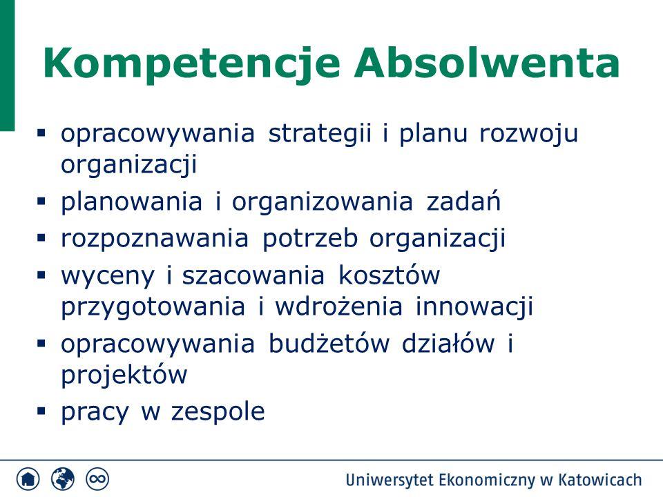 Kompetencje Absolwenta  opracowywania strategii i planu rozwoju organizacji  planowania i organizowania zadań  rozpoznawania potrzeb organizacji  wyceny i szacowania kosztów przygotowania i wdrożenia innowacji  opracowywania budżetów działów i projektów  pracy w zespole