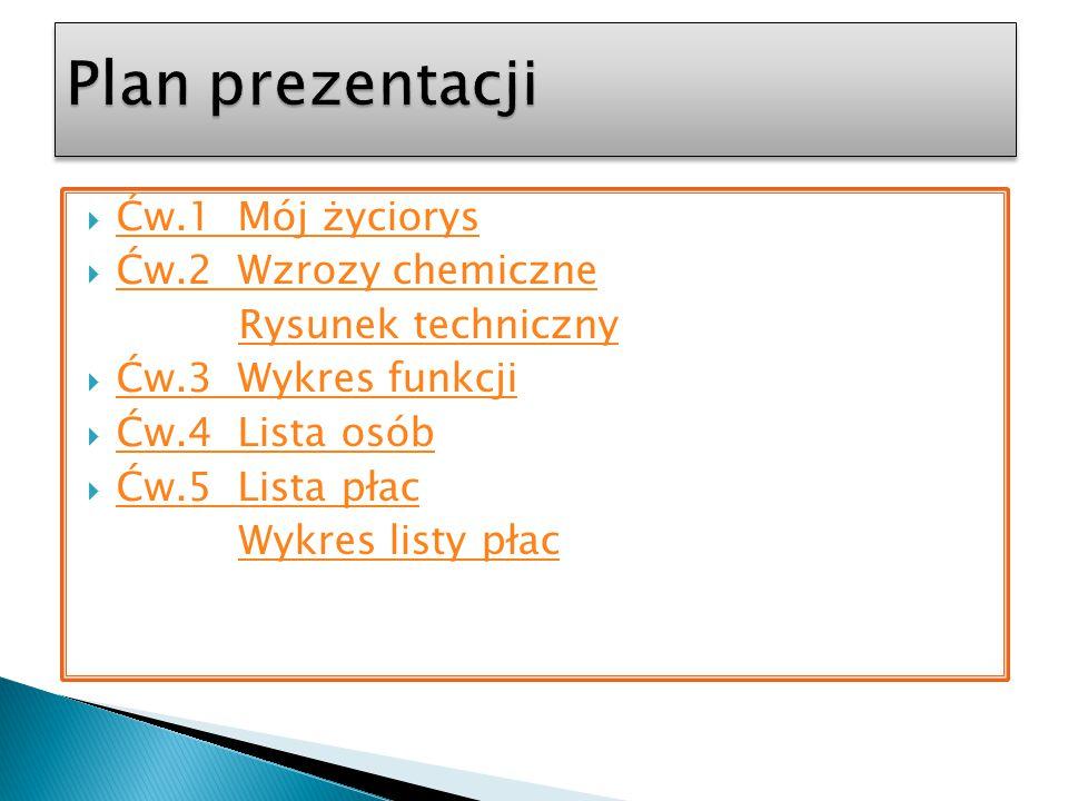 Ćw.1 Mój życiorys Ćw.1 Mój życiorys  Ćw.2 Wzrozy chemiczne Ćw.2 Wzrozy chemiczne Rysunek techniczny  Ćw.3 Wykres funkcji Ćw.3 Wykres funkcji  Ćw.
