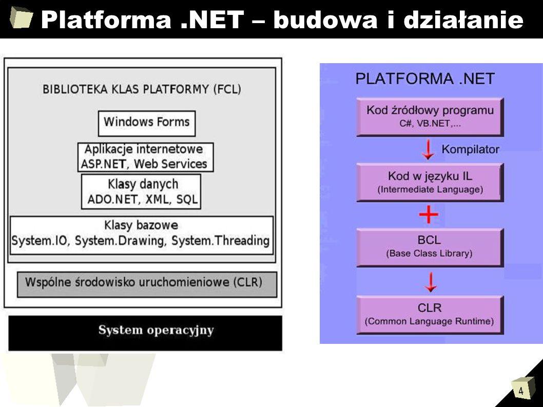 5 Język C# ■ Stworzony specjalnie na platformę.NET ■ Opublikowany w 2002 roku wraz z.NET Framework 1.0 ■ Twórca języka: Anders Hejlsberg ■ Podobny do języków C++ i Java