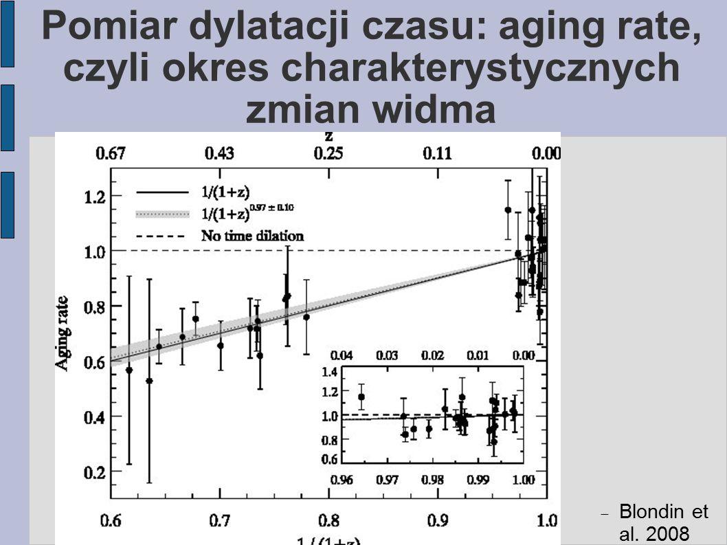 Pomiar dylatacji czasu: aging rate, czyli okres charakterystycznych zmian widma  Blondin et al. 2008