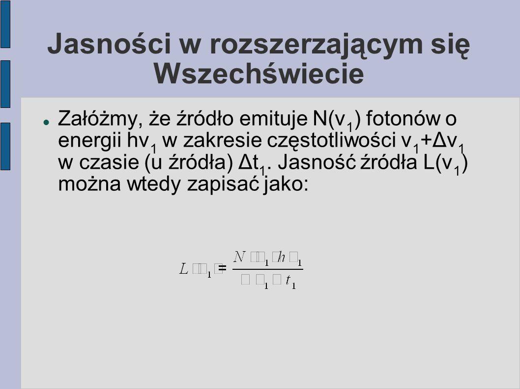 Jasności w rozszerzającym się Wszechświecie Załóżmy, że źródło emituje N(ν 1 ) fotonów o energii hν 1 w zakresie częstotliwości ν 1 +Δν 1 w czasie (u