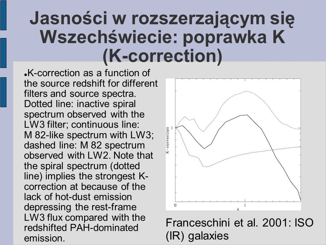 Jasności w rozszerzającym się Wszechświecie: poprawka K (K-correction)‏ K-correction as a function of the source redshift for different filters and source spectra.