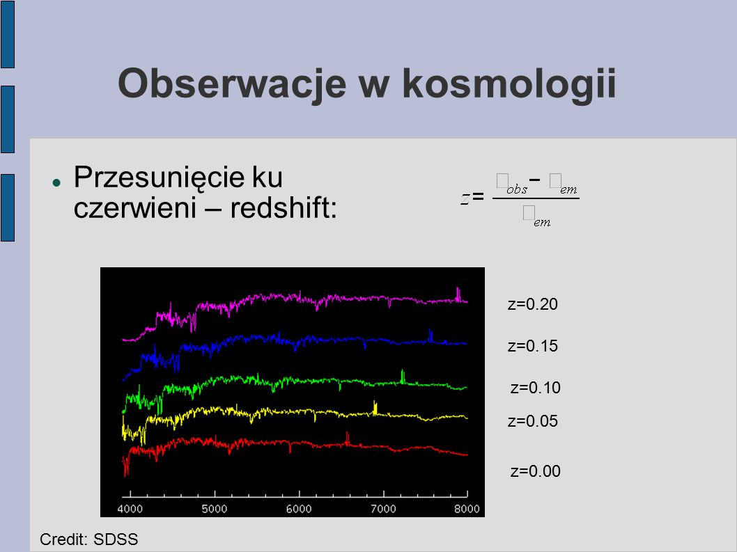 Obserwacje w kosmologii Przesunięcie ku czerwieni – redshift: z=0.00 z=0.05 z=0.10 z=0.15 z=0.20 Credit: SDSS
