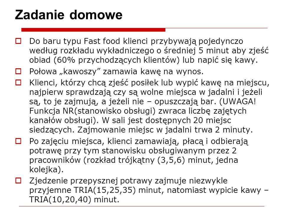 Zadanie domowe  Do baru typu Fast food klienci przybywają pojedynczo według rozkładu wykładniczego o średniej 5 minut aby zjeść obiad (60% przychodzą