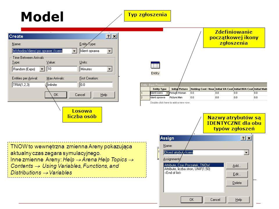 Model Typ zgłoszenia Losowa liczba osób TNOW to wewnętrzna zmienna Areny pokazująca aktualny czas zegara symulacyjnego.