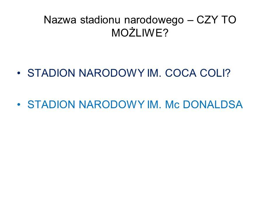 Nazwa stadionu narodowego – CZY TO MOŻLIWE.STADION NARODOWY IM.