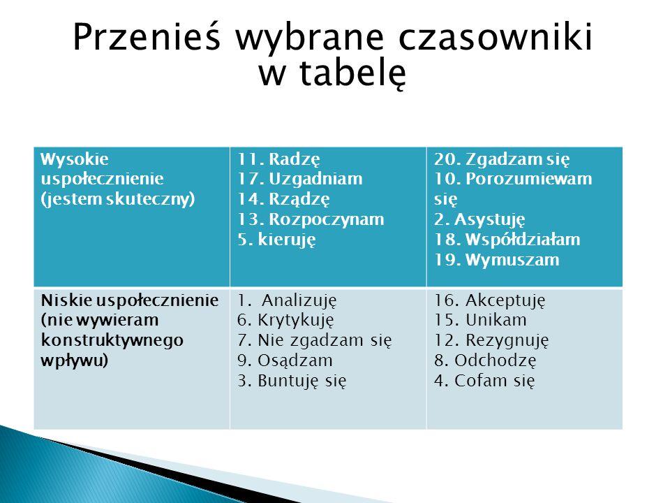 Przenieś wybrane czasowniki w tabelę Wysokie uspołecznienie (jestem skuteczny) 11. Radzę 17. Uzgadniam 14. Rządzę 13. Rozpoczynam 5. kieruję 20. Zgadz