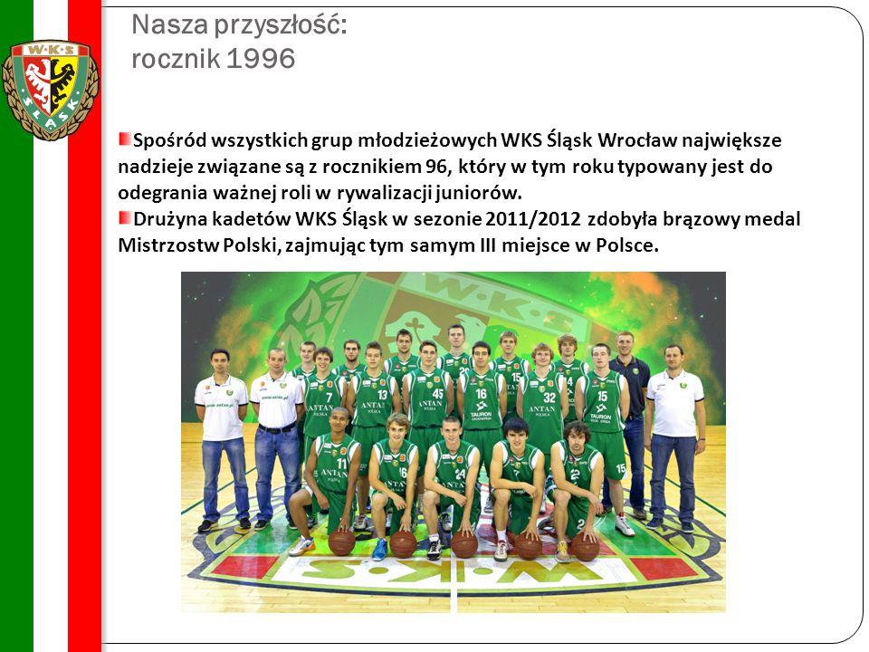 Nasza przyszłość: rocznik 1996 Spośród wszystkich grup młodzieżowych WKS Śląsk Wrocław największe nadzieje związane są z rocznikiem 96, który w tym roku typowany jest do odegrania ważnej roli w rywalizacji juniorów.