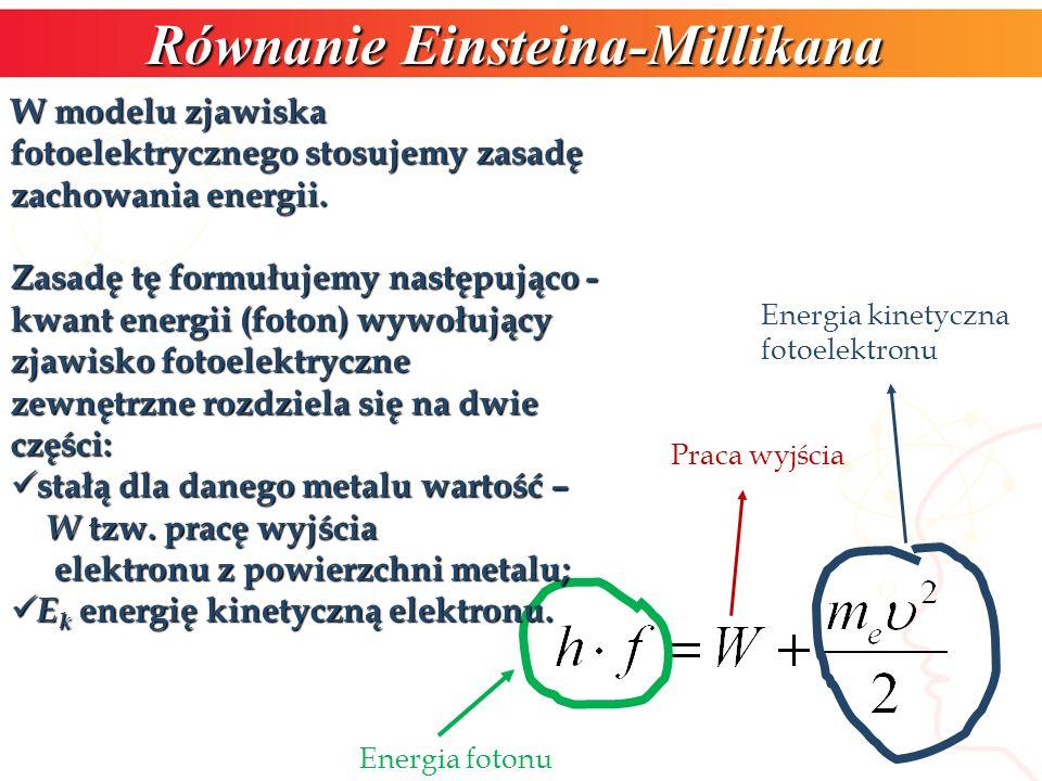 Równanie Einsteina-Millikana Energia fotonu Praca wyjścia Energia kinetyczna fotoelektronu W modelu zjawiska fotoelektrycznego stosujemy zasadę zachow