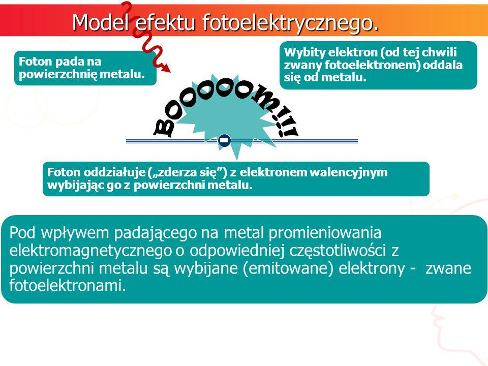 """Foton pada na powierzchnię metalu. Foton oddziałuje (""""zderza się"""") z elektronem walencyjnym wybijając go z powierzchni metalu. Wybity elektron (od tej"""