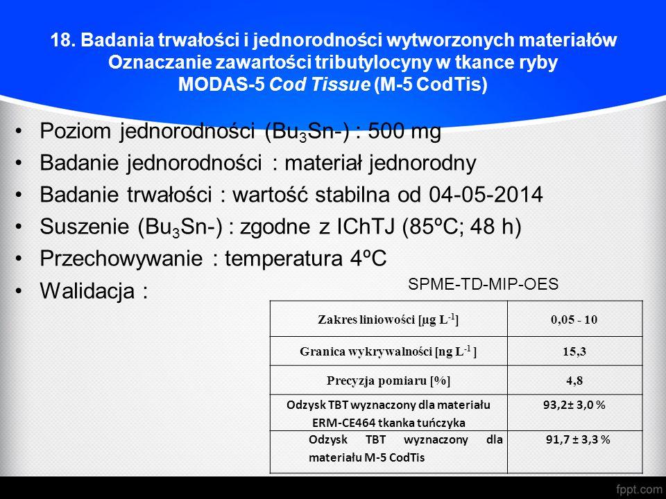 18. Badania trwałości i jednorodności wytworzonych materiałów Oznaczanie zawartości tributylocyny w tkance ryby MODAS-5 Cod Tissue (M-5 CodTis) Poziom