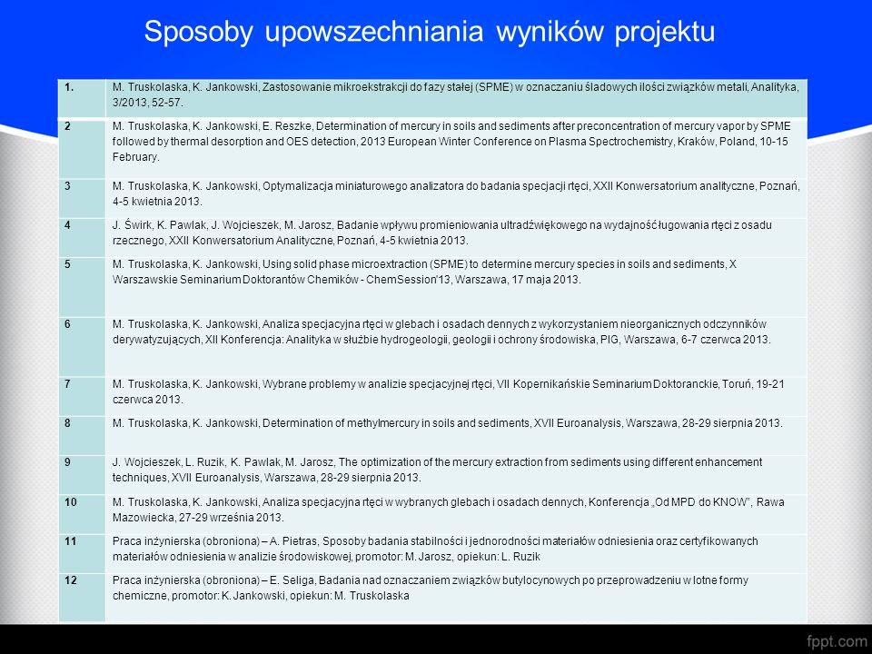 Sposoby upowszechniania wyników projektu 1. M. Truskolaska, K. Jankowski, Zastosowanie mikroekstrakcji do fazy stałej (SPME) w oznaczaniu śladowych il